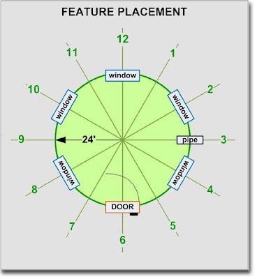 Name:  Yurt-Info-FeaturePlacement[1].jpg Views: 4155 Size:  36.5 KB